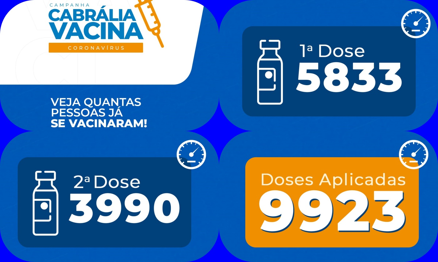 CABRÁLIA ULTRAPASSA 5 MIL VACINADOS COM A PRIMEIRA DOSE